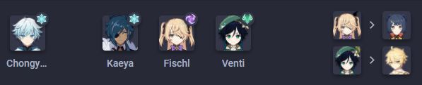 Đội hình Băng mạnh nhất Genshin Impact
