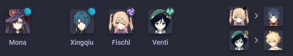 Đội hình Thủy mạnh nhất Genshin Impact
