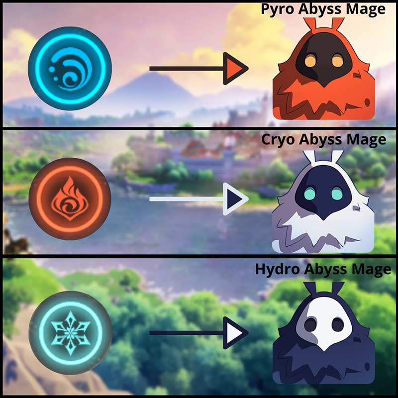 Genshin Impact - Abyss Order Mages